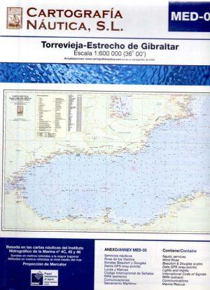 MED-03 TORREVIEJA-ESTRECHO DE GIBRALTAR
