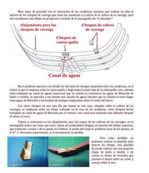 INTRODUCCION AL MODELISMO NAVAL